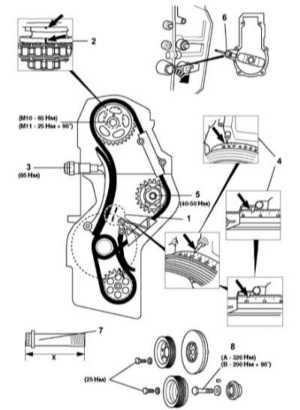 сборка гидронатяжителя мерседес